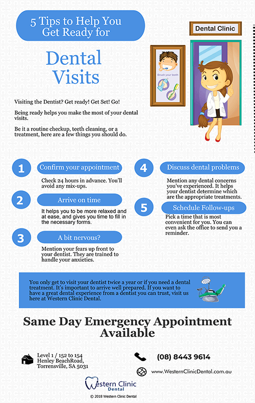 5 Tips to Help You Get Ready for Dental Visits in Torrensville small